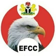 EFCC arrests six over alleged internet fraud in Ilorin